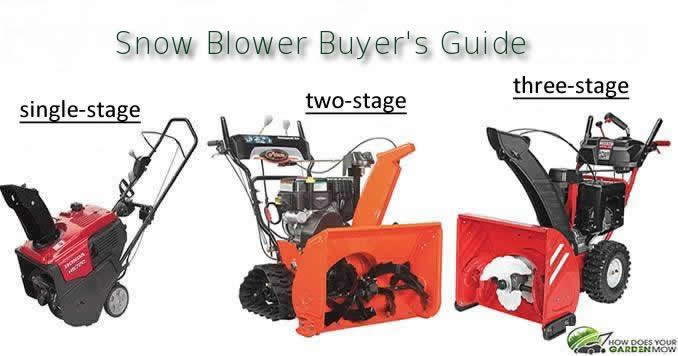 snow blower buyers guide